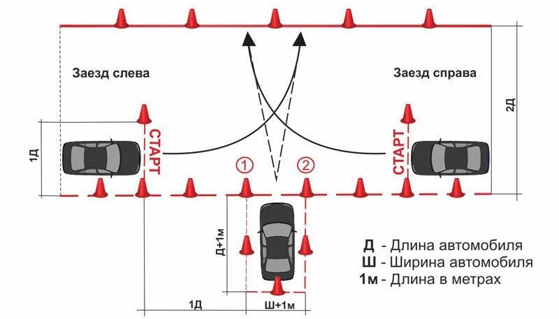 заезд в гараж на автодроме пошаговая инструкция