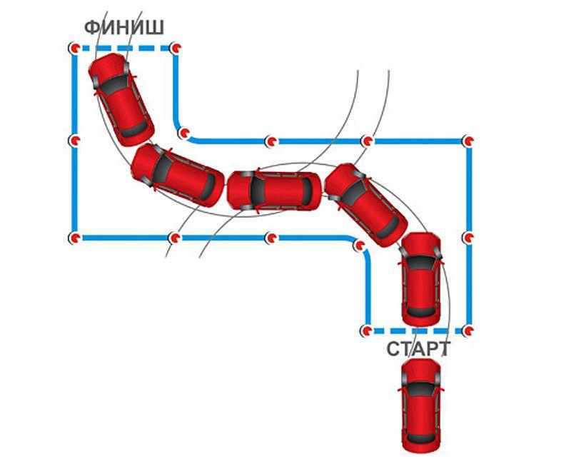 схема выполнения упражнения поворот на 90 градусов на автодроме