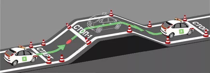 эстакада на автодроме инструкция